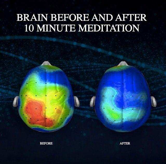 méditation preuve