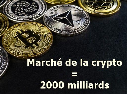 marché de la cryptomonnaie