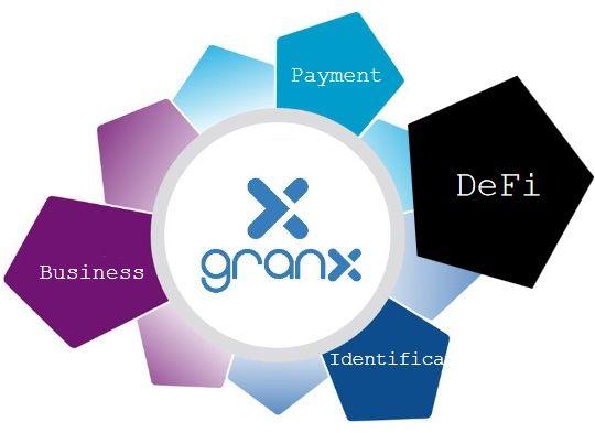GranX